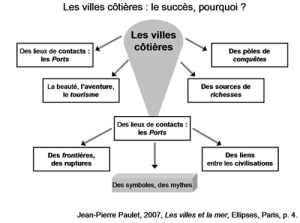 succes_villes_cotieres